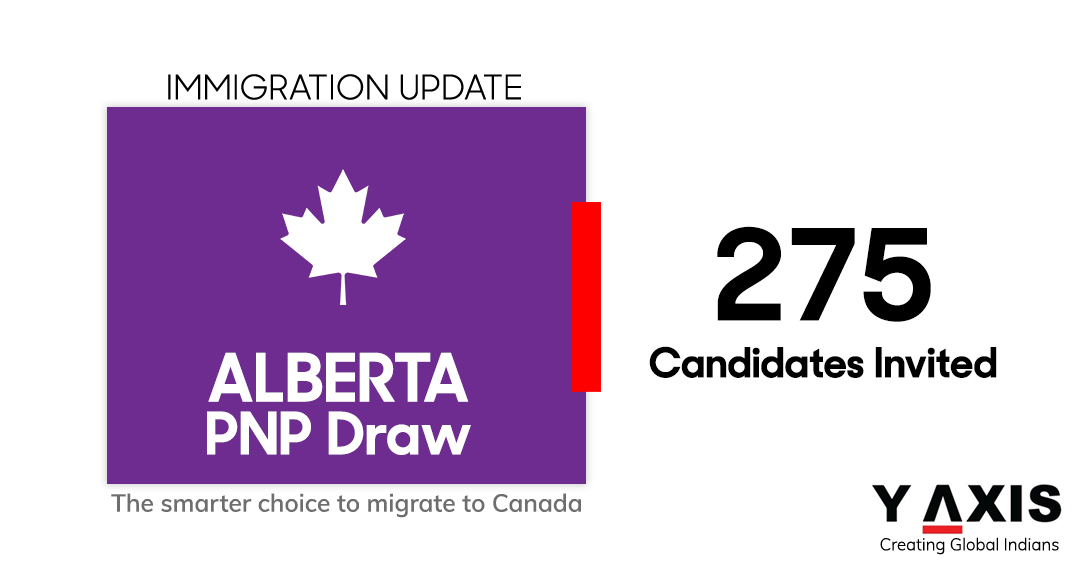 Alberta PNP invites 275 IRCC Express Entry candidates in latest AINP draw